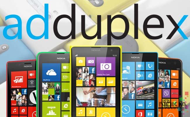 Windows Phone 8.1 najdete na 25 % Windows zařízení