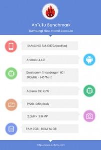 Samsung Galaxy S5 Active - AnTuTu