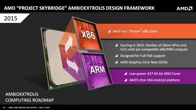AMD chystá nové procesory ARM pro Android