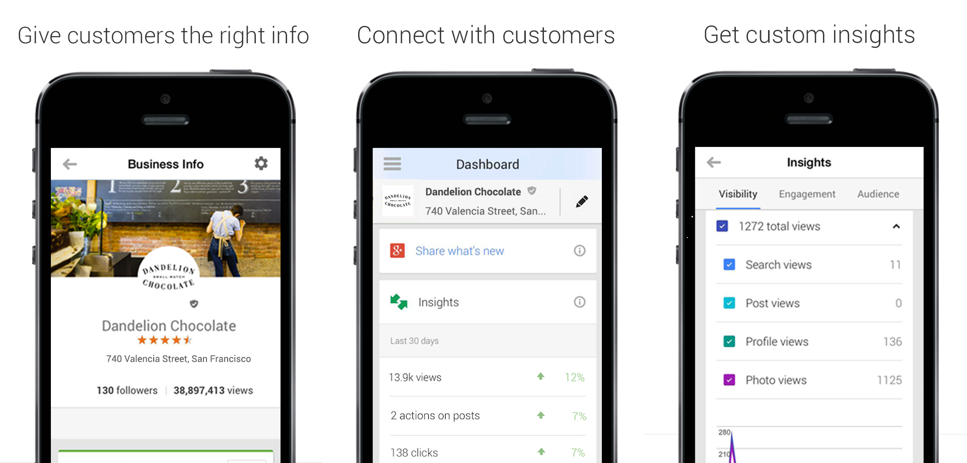 Aplikace Moje firma na Googlu – nyní i pro iOS [aktualizováno]
