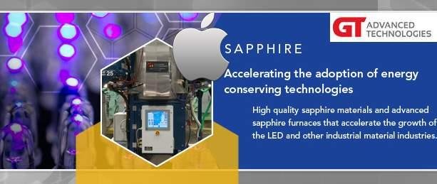 GT Advanced Technologies se postará o safírová skla pro iPhone 6