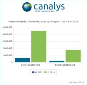 canalys-dt