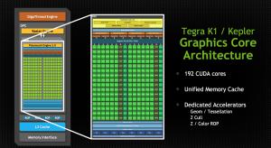 Tegra-K1-Graphics-Core
