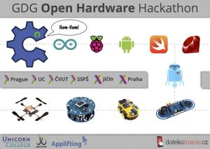 Open HW Hackathon (1)