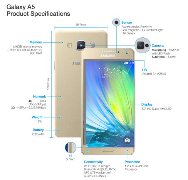 Samsung-Galaxy-A5-hw