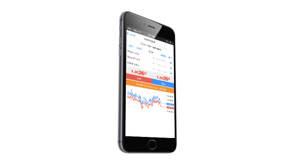 Vyhrajte iPhone 6 Plus ve vánoční investiční soutěži – zhodnoťte virtuální milion