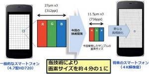 Sharp-736ppi-display