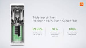 Mi Air Purifier  (5)