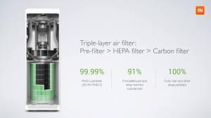 Mi Air Purifier  (5)