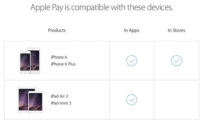 ApplePay.devices