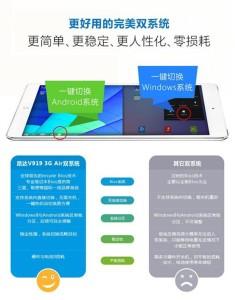 Onda V919 3G Air (2)