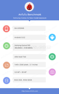 Galaxy-S6-gets-benchmarked-reveals-specs (1)