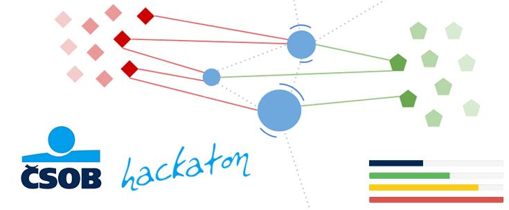 ČSOB Hackathon ve spolupráci s GUG.cz [aktualizováno]