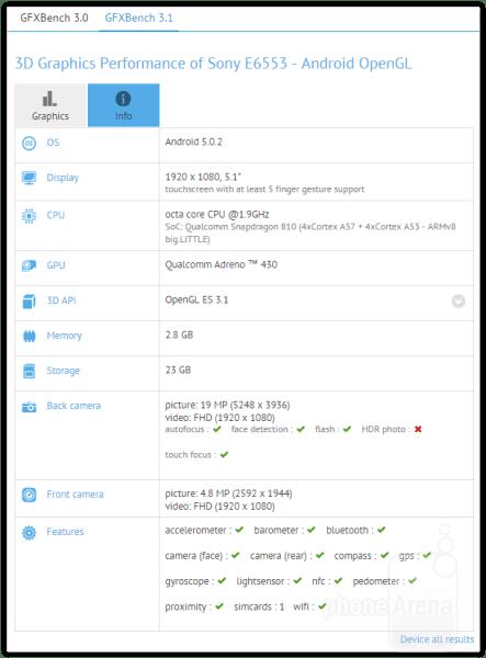 Sony-Xperia-Z4-specs-hardware-benchmark-inner.PNG