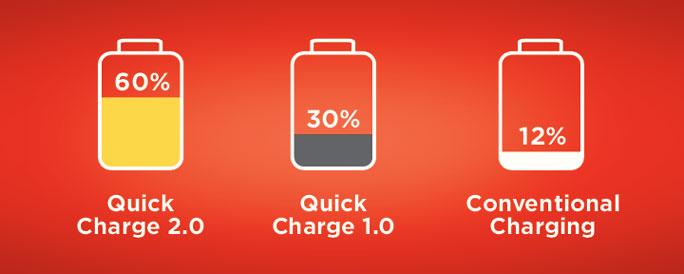 quick_charge