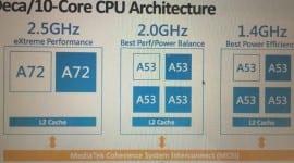 10jádrové procesory ke konci roku [aktualizováno]