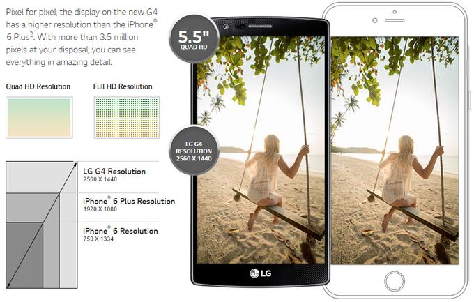 LG srovnává ostrost displeje modelu G4 s Apple iPhone 6 a 6 Plus