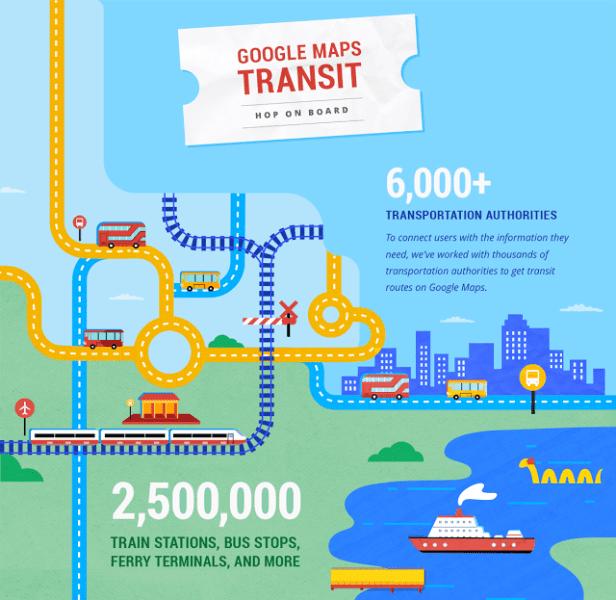 Transit graphic 3