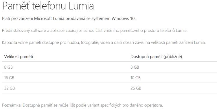 Lumia_W10M_Storage_Requirements-Dotekomanie