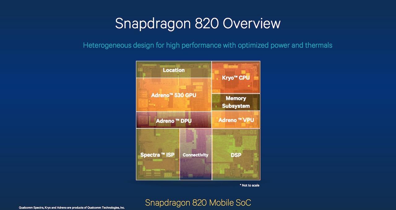 Qualcomm – novinky kolem Snapdragonu 820