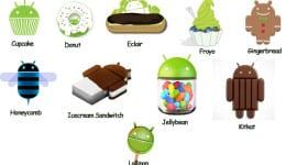 Android Statistika - KitKat vede, Lollipop je na třetím místě