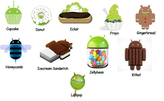 Android Statistika – KitKat vede, Lollipop je na třetím místě