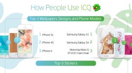 ICQ ukazuje rozdíl mezi uživateli Androidu a iOS