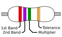 4-Band_Resistor