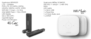 alcatel-wifi-devices-840x358