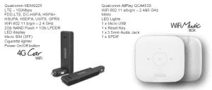 alcatel-wifi-devices-840x358