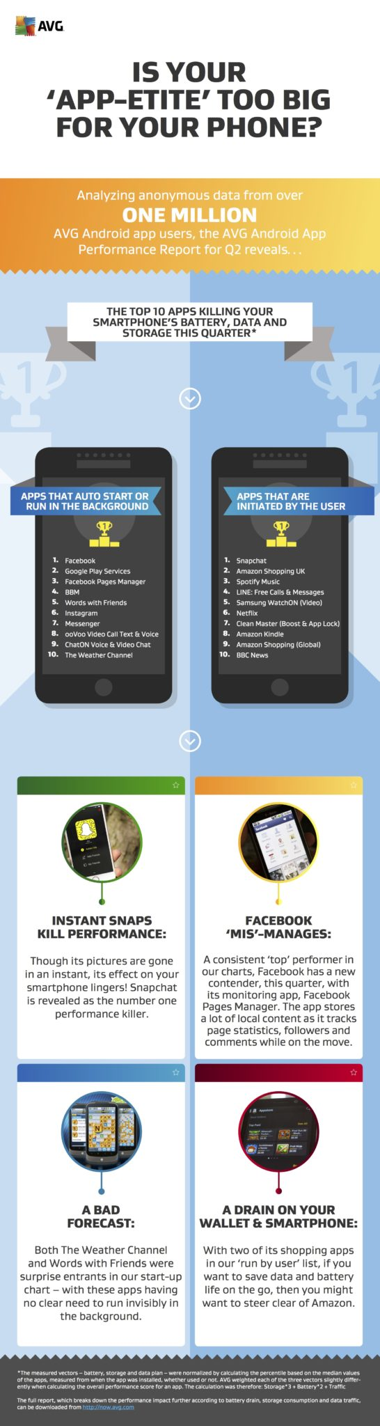 q2_avg_app_infographic_final