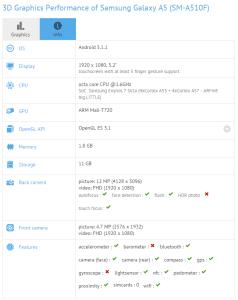 Galaxy A3 a A5 2nd gen (6)