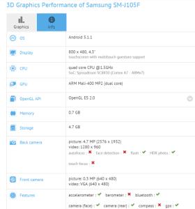 Samsung-Galaxy-J1-Mini-SM-J105F-Leaked-Specifications
