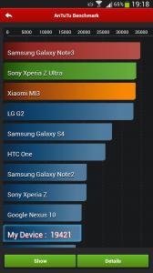 Samsung Galaxy Mega - AnTuTu benchmark