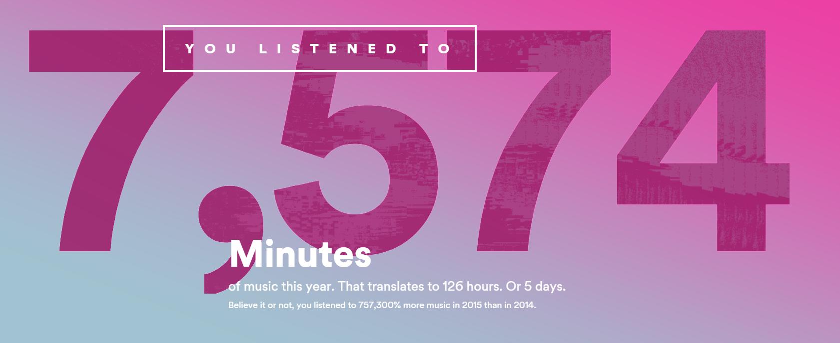 Spotify vypustilo podrobné statistiky vašeho profilu