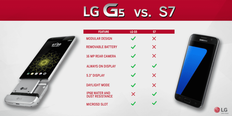 LG-G5-vs-Samsung-Galaxy-S7-infographic-01