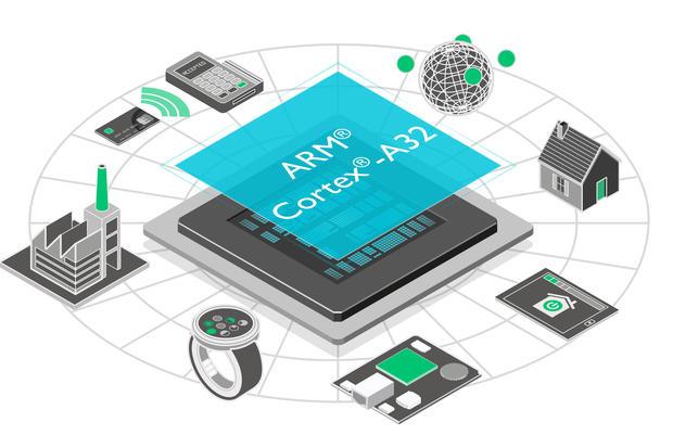 Další posun technologií pro chytré hodinky