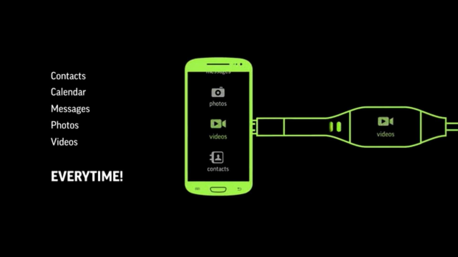 MEEM – kabel, který zálohuje vaše data při nabíjení