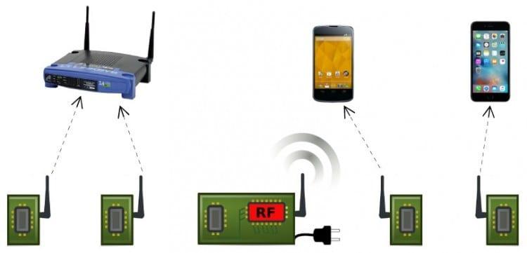 passive-wifi-diagram-750x361