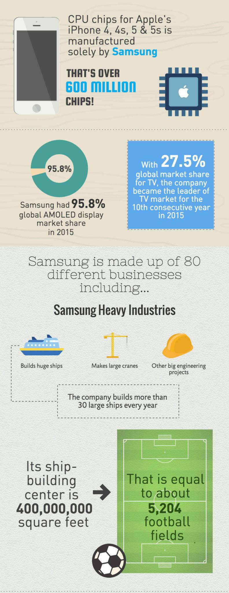 Samsung-1050x12162x_03