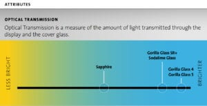 Corning-Gorilla-Glass-SR-features (1)