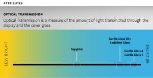 Corning-Gorilla-Glass-SR-features (1)