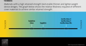 Corning-Gorilla-Glass-SR-features