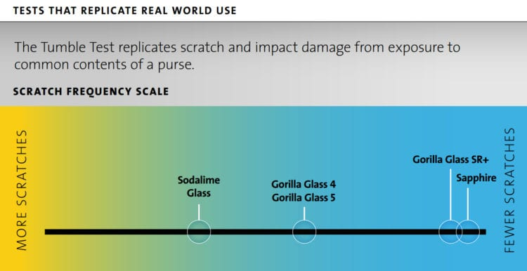 Corning-Gorilla-Glass-SR-features (2)