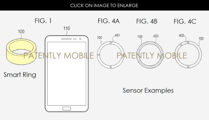 První obrázky chystaného chytrého prstenu od Samsungu