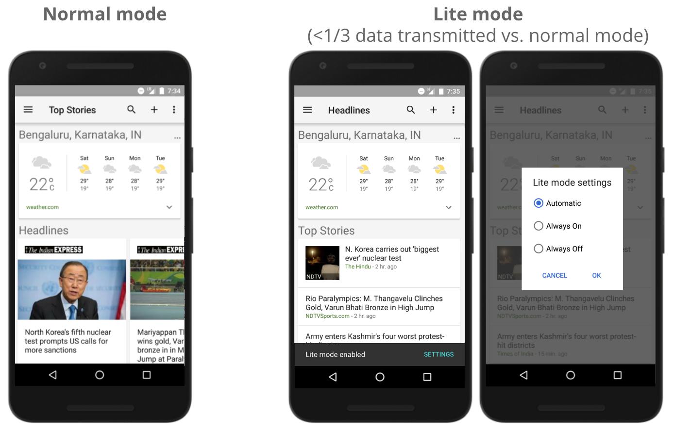 Zprávy a počasí Google získávají Lite Mode