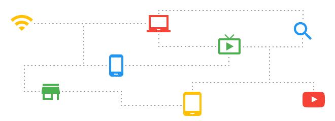Google chce měřit reklamu pomocí přihlášení k účtu