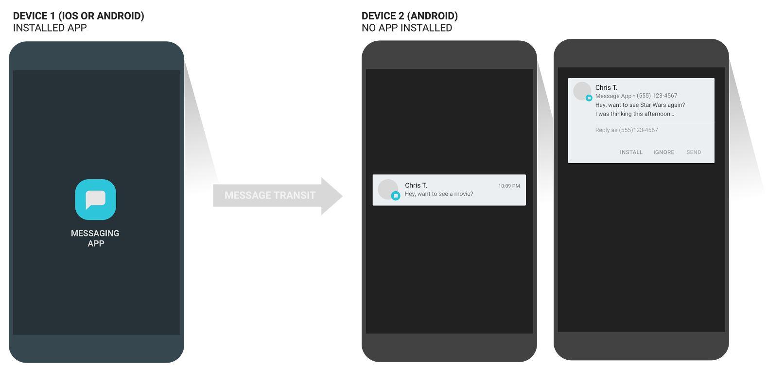 Google spustil App Preview Messaging