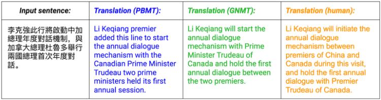 google-neural-machine-translation-system-2