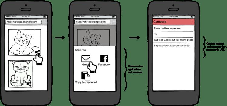 nexus2cee_share_mobile_web_native